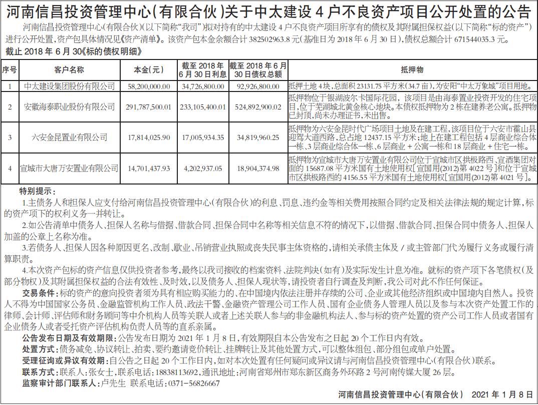 不良资产项目公开处置的公告