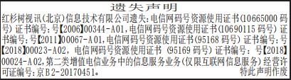 电信网码号资源使用证书遗失声明