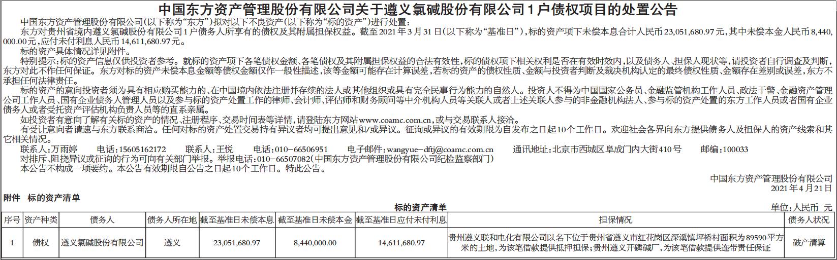 债权项目的处置公告